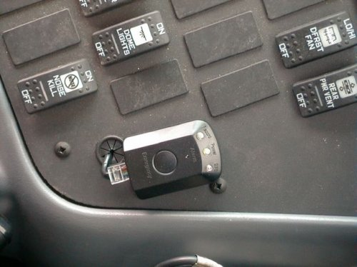 bus video camera OSI85